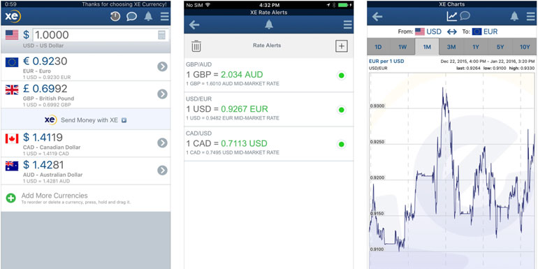 currency app cruise travel