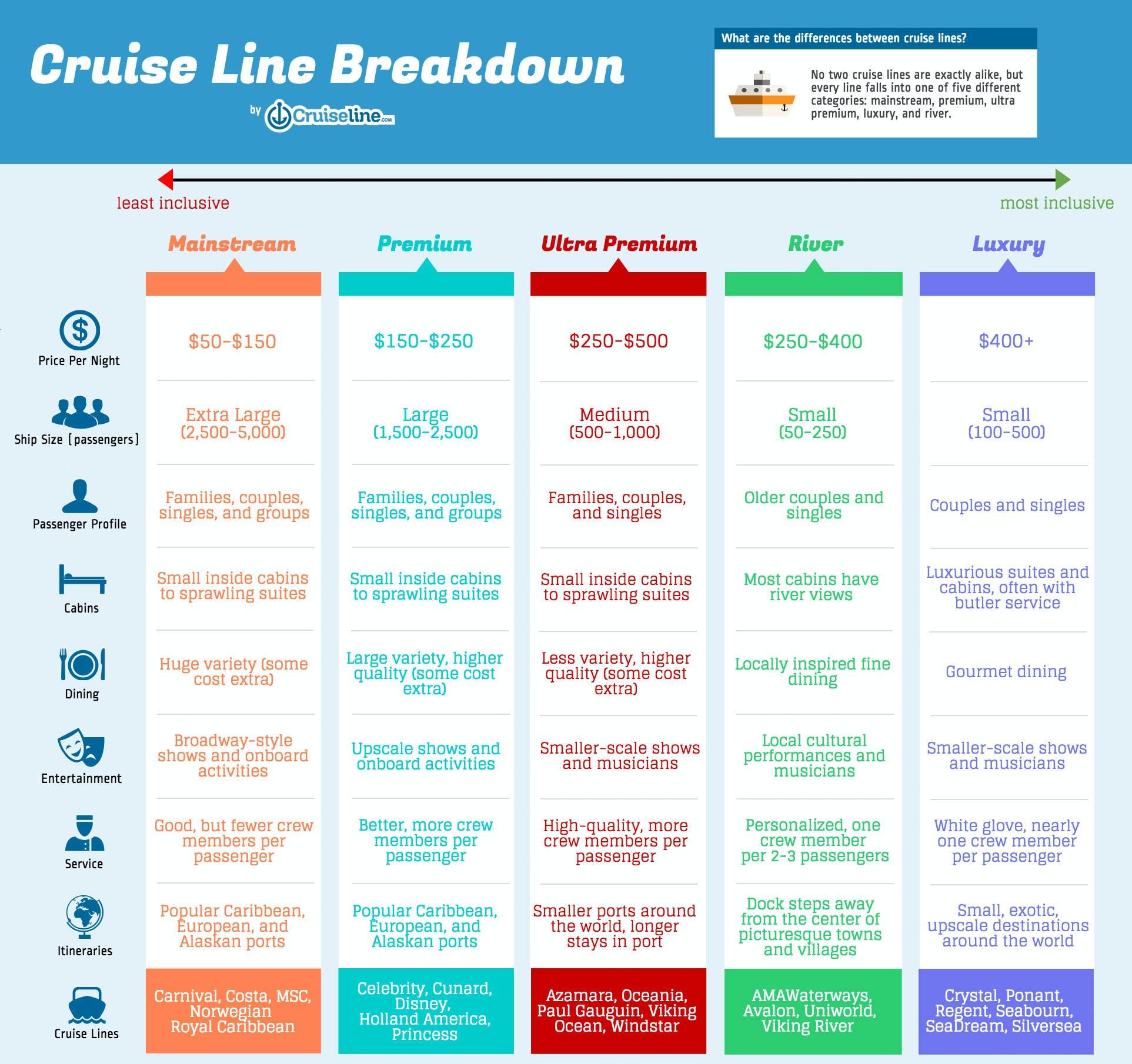 norwegian cruise tips hacks new york
