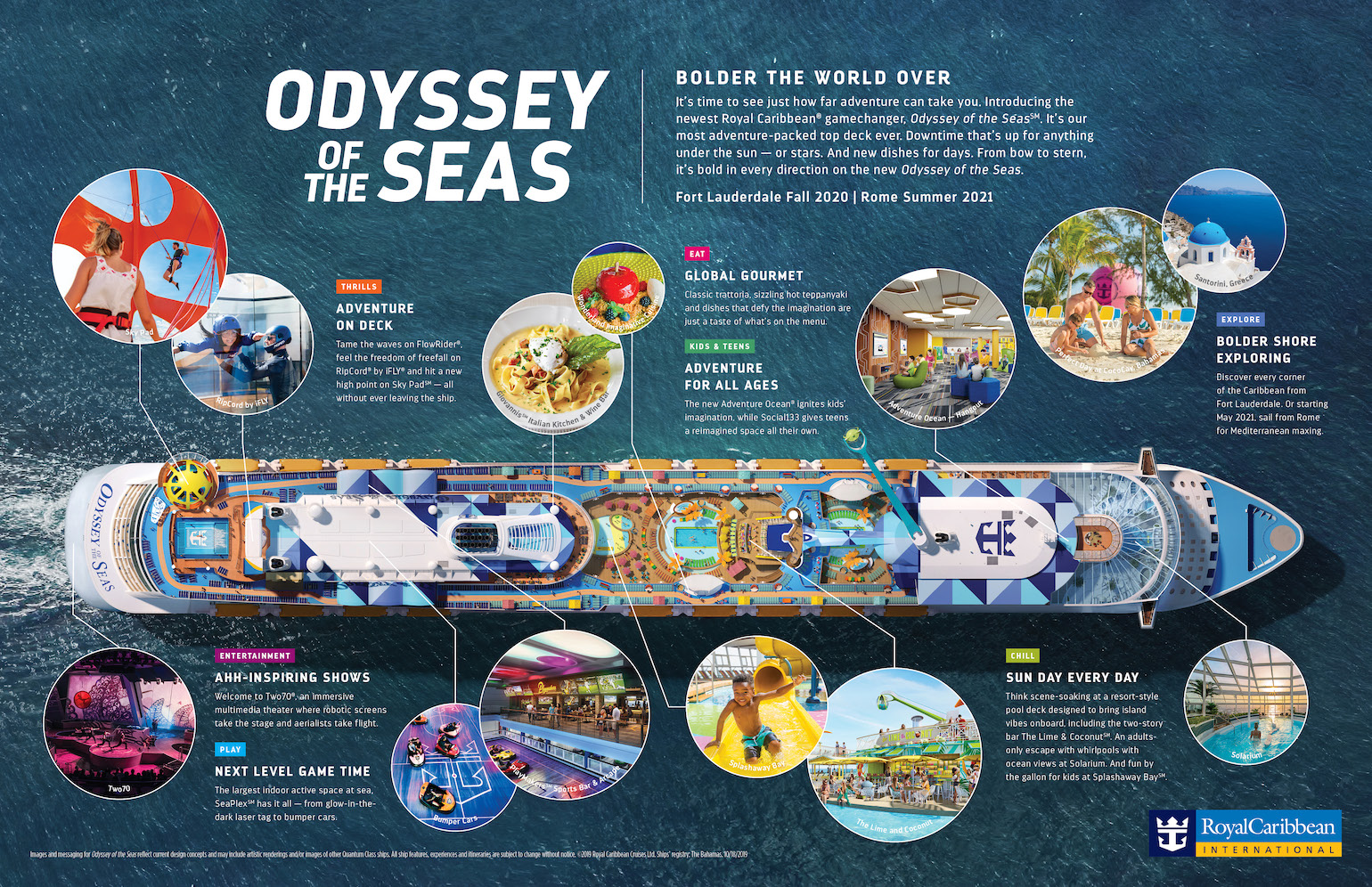 odyssey of the seas infographic royal caribbean